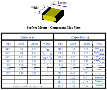 Resistor  4K7 Ohm  SMD 0805 - 1/8W