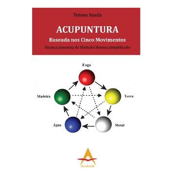 Acupuntura baseada nos Cinco Movimentos - Tetsuo Inada