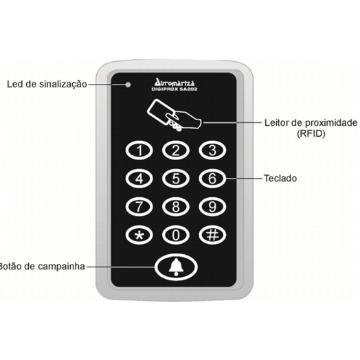 CONTROLADOR DE ACESSO DIGIPROX  INTELBRAS SA 202